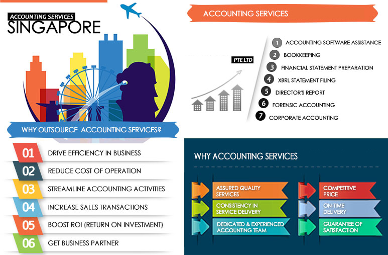 2 Accounting Services outsource.jpg